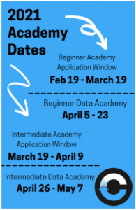 2021 Academy Dates: Beginner - 4/5-4/23. Intermediate: 4/26-5/7. Both academies will run from 5 to 9pm EDT.